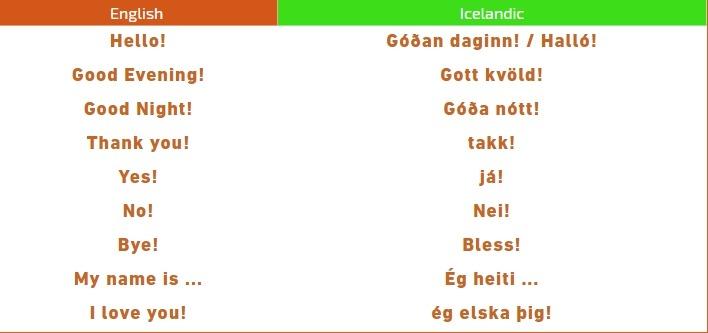 Исландский разговорник